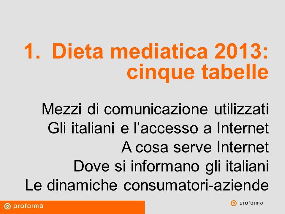 Proforma / Un blog aziendale: perché? 1.Dieta mediatica 2013: cinque tabelle Mezzi di comunicazione utilizzati Gli italiani e laccesso a Internet A co