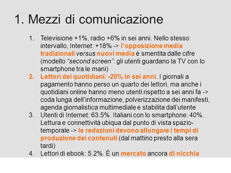 Proforma / Un blog aziendale: perché? 1. Mezzi di comunicazione 1.Televisione +1%, radio +6% in sei anni. Nello stesso intervallo, Internet: +18% -> l