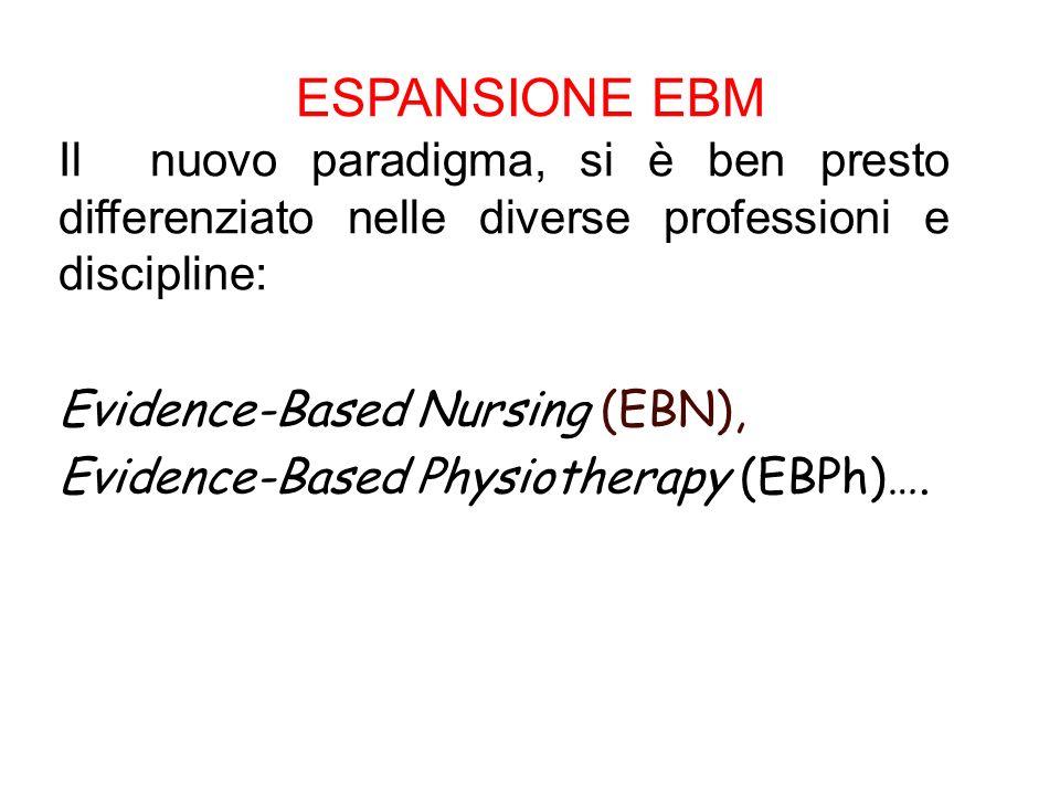 ESPANSIONE EBM Il nuovo paradigma, si è ben presto differenziato nelle diverse professioni e discipline: Evidence-Based Nursing (EBN), Evidence-Based