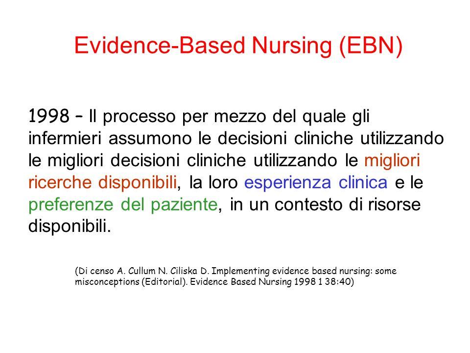 Evidence-Based Nursing (EBN) 1998 – Il processo per mezzo del quale gli infermieri assumono le decisioni cliniche utilizzando le migliori decisioni cl
