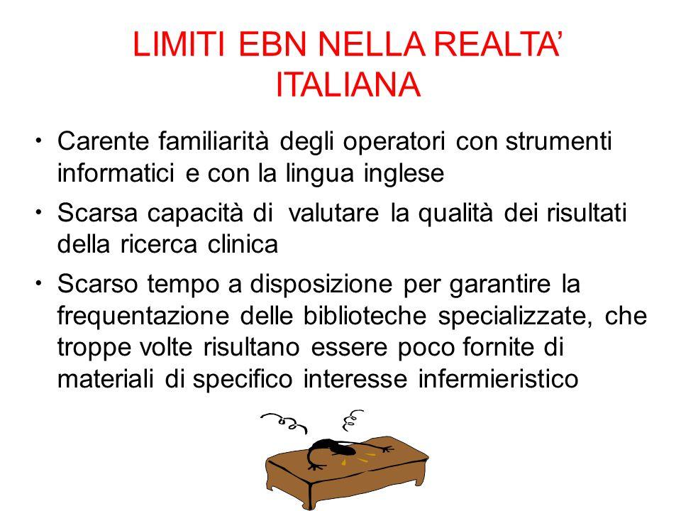 LIMITI EBN NELLA REALTA ITALIANA Carente familiarità degli operatori con strumenti informatici e con la lingua inglese Scarsa capacità di valutare la