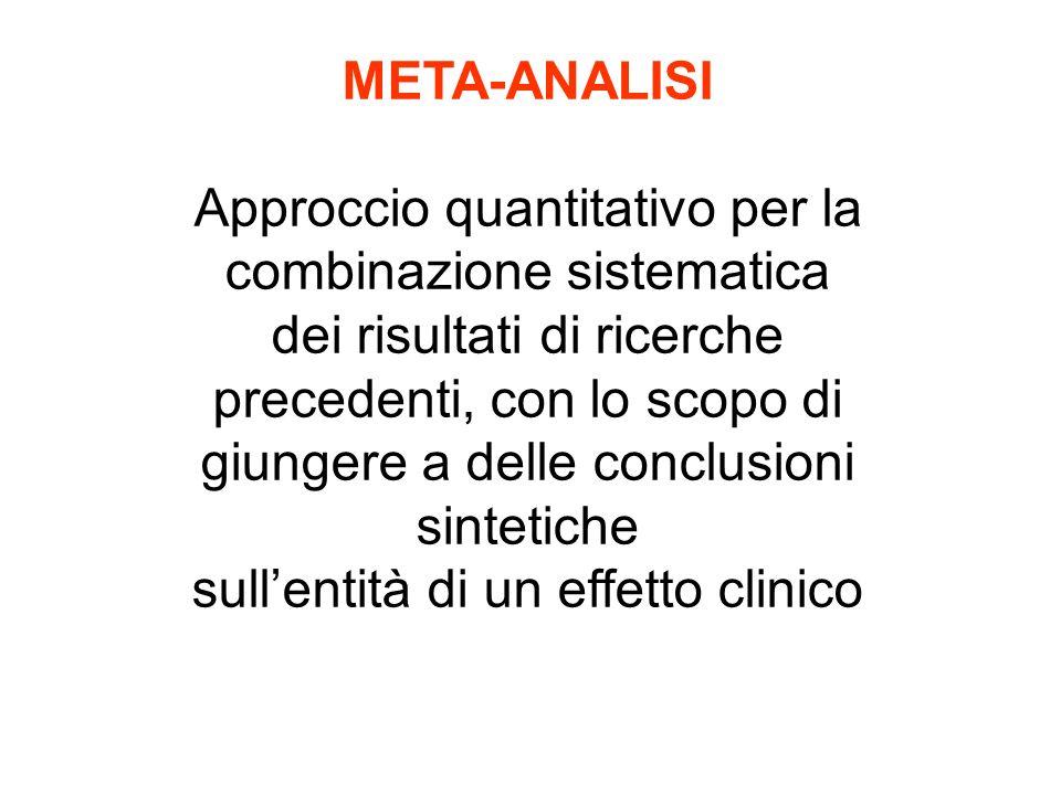 META-ANALISI Approccio quantitativo per la combinazione sistematica dei risultati di ricerche precedenti, con lo scopo di giungere a delle conclusioni