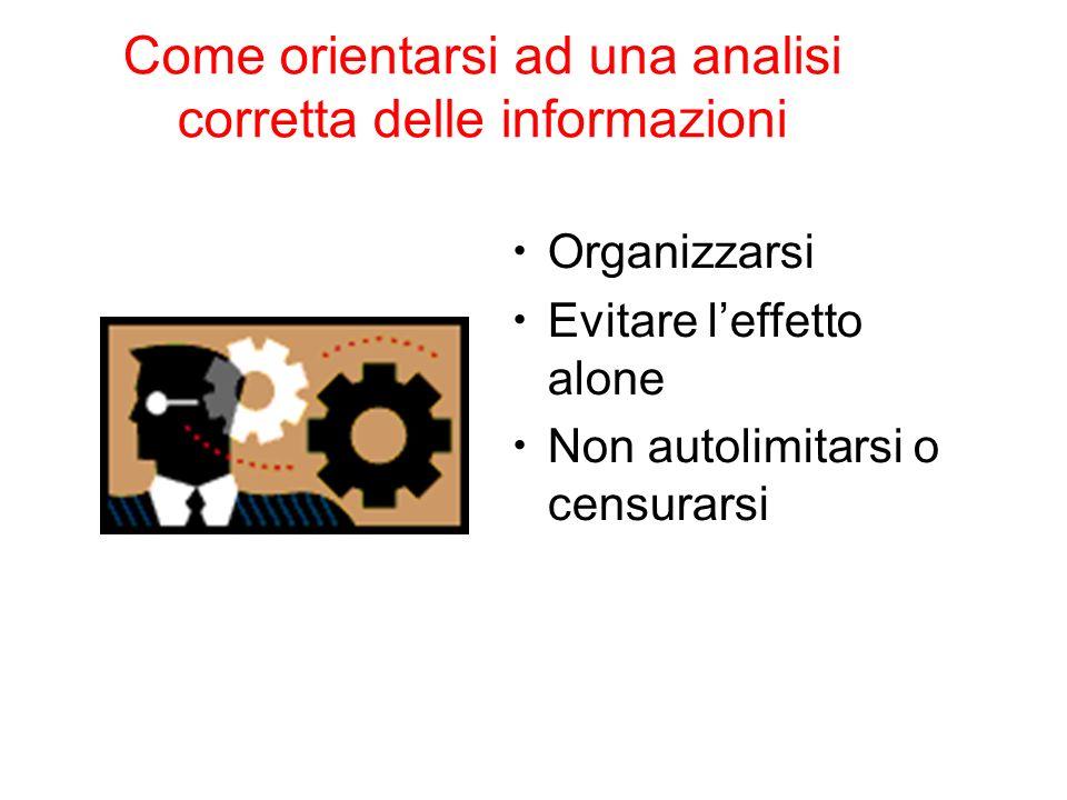 Come orientarsi ad una analisi corretta delle informazioni Organizzarsi Evitare leffetto alone Non autolimitarsi o censurarsi