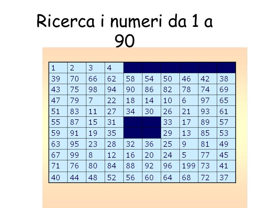 Ricerca i numeri da 1 a 90