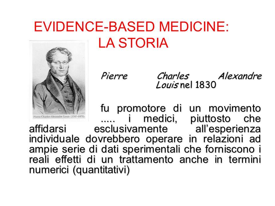 EVIDENCE-BASED MEDICINE: LA STORIA Pierre Charles Alexandre Louis nel 1830 fu promotore di un movimento..... i medici, piuttosto che affidarsi esclusi