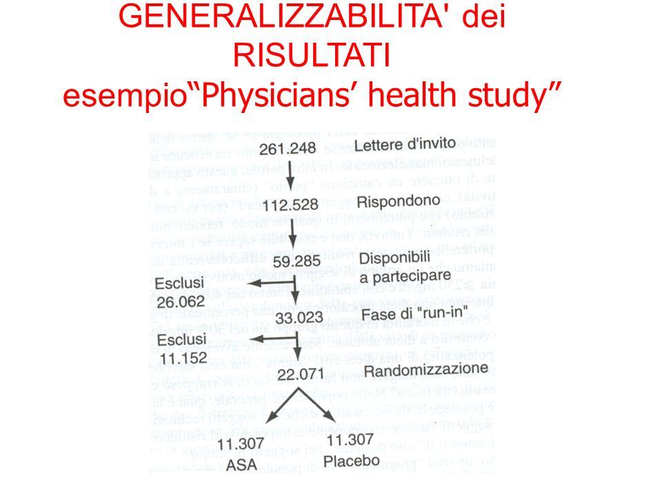 GENERALIZZABILITA' dei RISULTATI esempio Physicians health study