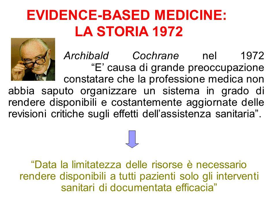 EVIDENCE-BASED MEDICINE: LA STORIA 1972 Archibald Cochrane nel 1972 E causa di grande preoccupazione constatare che la professione medica non abbia sa