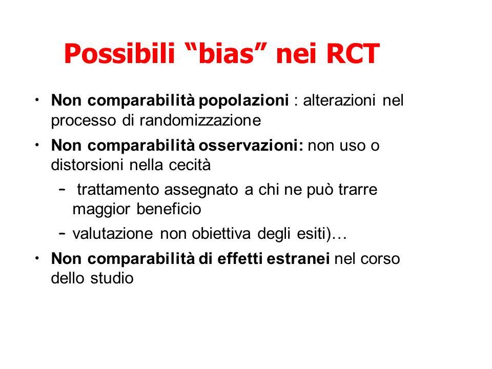 Possibili bias nei RCT Non comparabilità popolazioni : alterazioni nel processo di randomizzazione Non comparabilità osservazioni: non uso o distorsio