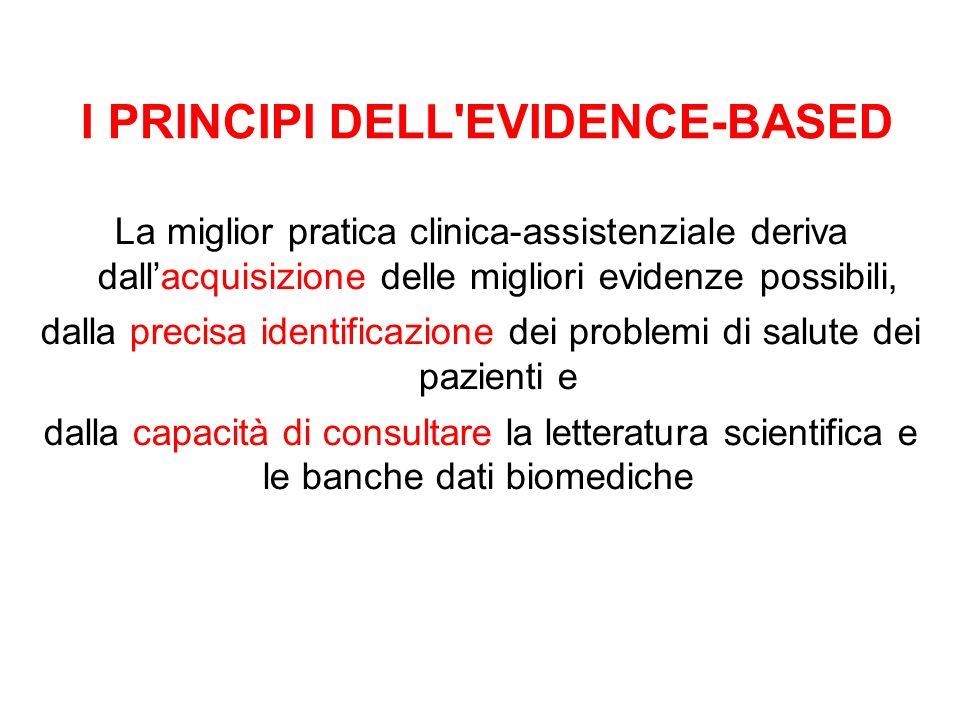 I PRINCIPI DELL'EVIDENCE-BASED La miglior pratica clinica-assistenziale deriva dallacquisizione delle migliori evidenze possibili, dalla precisa ident