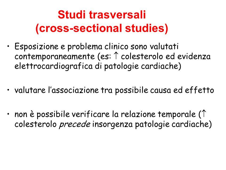Studi trasversali (cross-sectional studies) Esposizione e problema clinico sono valutati contemporaneamente (es: colesterolo ed evidenza elettrocardio