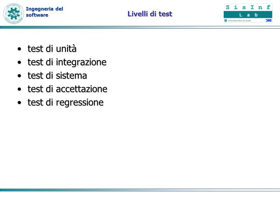 Ingegneria del software Livelli di test test di unitàtest di unità test di integrazionetest di integrazione test di sistematest di sistema test di acc