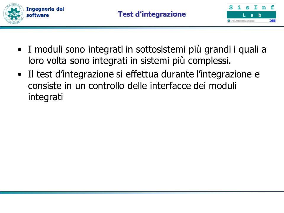 Ingegneria del software Test dintegrazione I moduli sono integrati in sottosistemi più grandi i quali a loro volta sono integrati in sistemi più compl