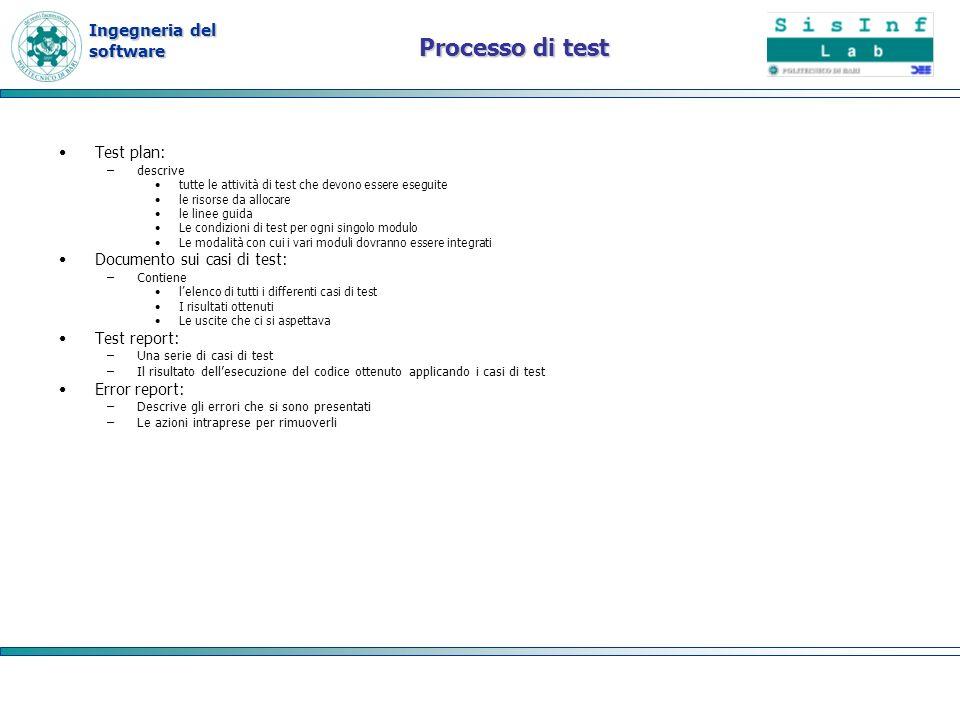 Ingegneria del software Processo di test Test plan: –descrive tutte le attività di test che devono essere eseguite le risorse da allocare le linee gui