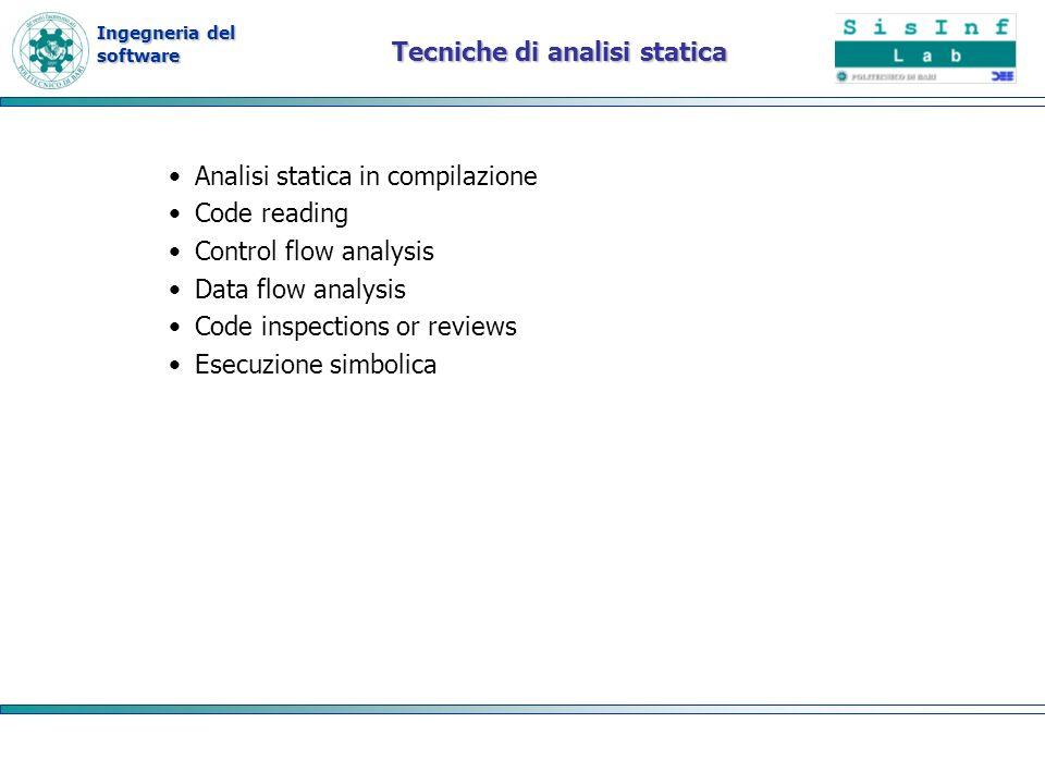 Ingegneria del software Tecniche di analisi statica Analisi statica in compilazione Code reading Control flow analysis Data flow analysis Code inspect