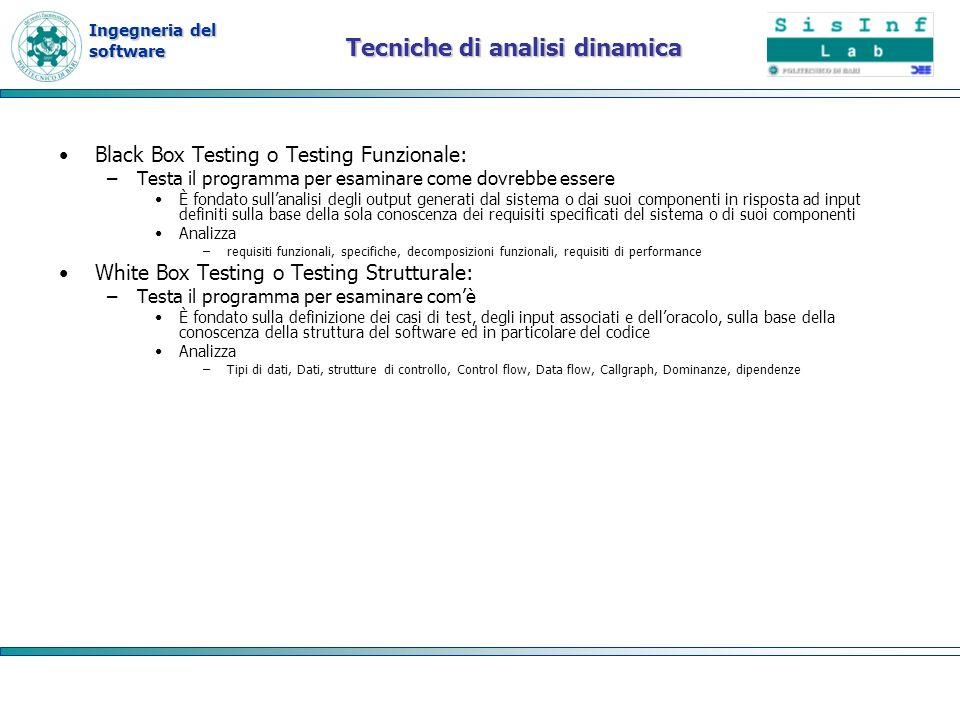 Ingegneria del software Tecniche di analisi dinamica Black Box Testing o Testing Funzionale: –Testa il programma per esaminare come dovrebbe essere È