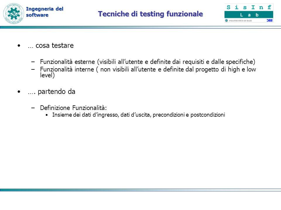 Ingegneria del software Tecniche di testing funzionale … cosa testare –Funzionalità esterne (visibili allutente e definite dai requisiti e dalle speci
