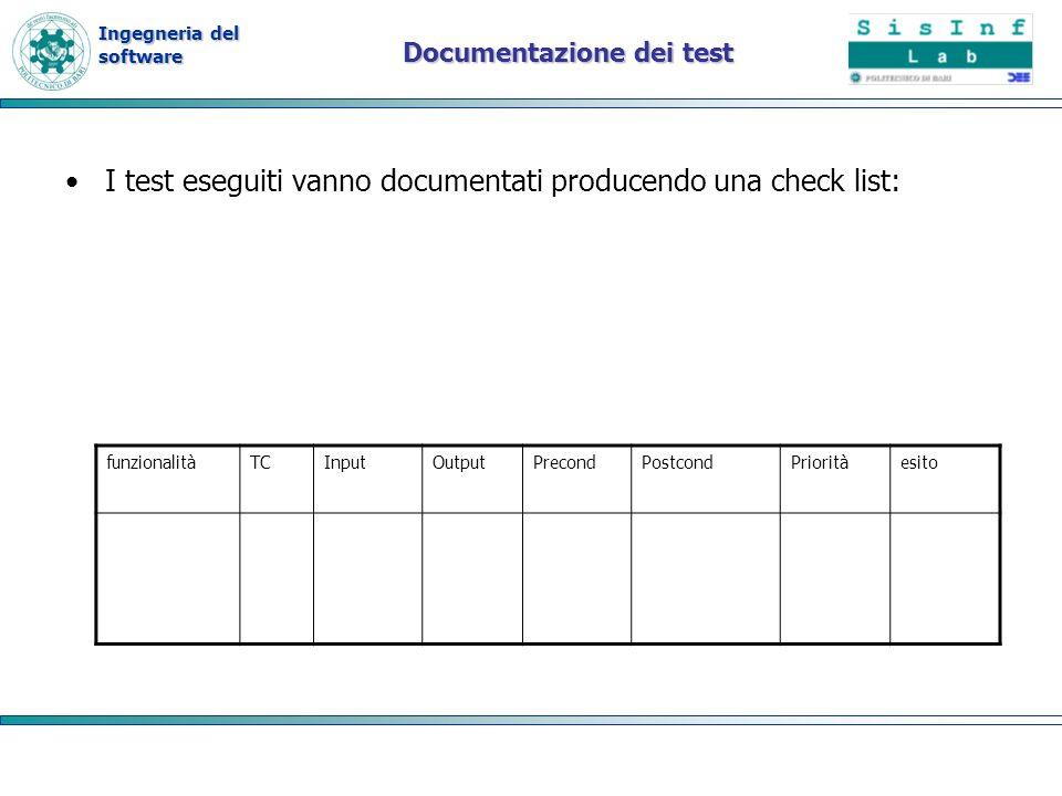 Ingegneria del software Documentazione dei test I test eseguiti vanno documentati producendo una check list: funzionalitàTCInputOutputPrecondPostcondP