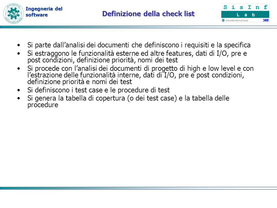 Ingegneria del software Definizione della check list Si parte dallanalisi dei documenti che definiscono i requisiti e la specifica Si estraggono le fu