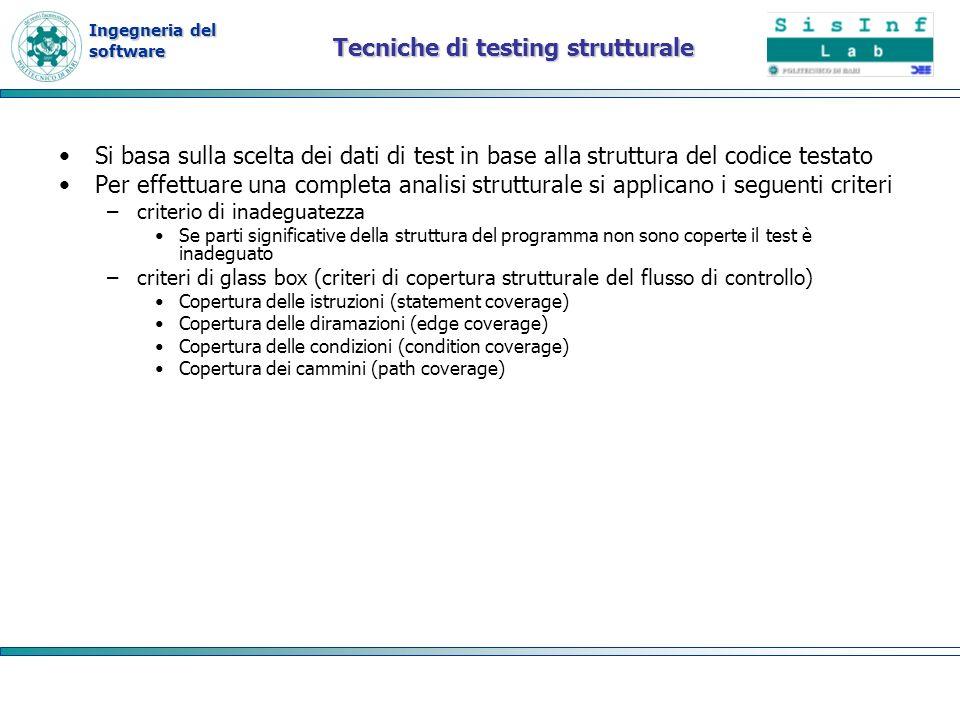 Ingegneria del software Tecniche di testing strutturale Si basa sulla scelta dei dati di test in base alla struttura del codice testato Per effettuare