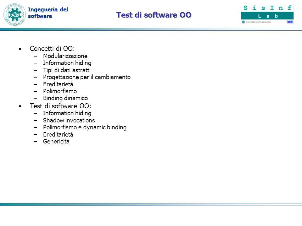 Ingegneria del software Test di software OO Concetti di OO: –Modularizzazione –Information hiding –Tipi di dati astratti –Progettazione per il cambiam