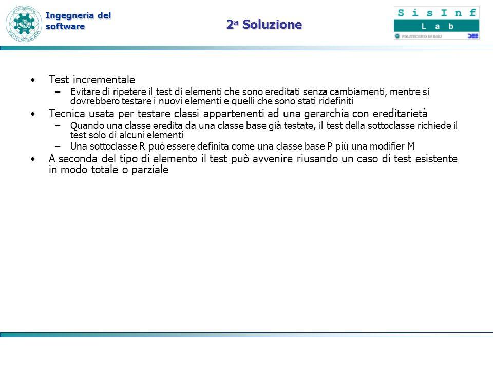 Ingegneria del software 2 a Soluzione Test incrementale –Evitare di ripetere il test di elementi che sono ereditati senza cambiamenti, mentre si dovre