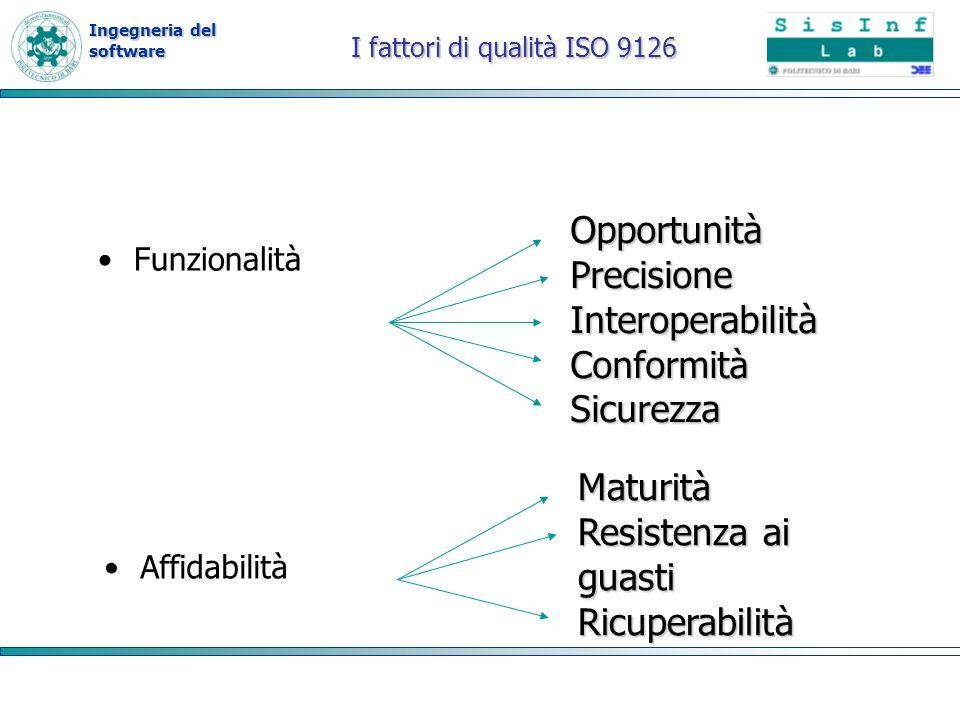 Ingegneria del software I fattori di qualità ISO 9126 Funzionalità OpportunitàPrecisioneInteroperabilitàConformitàSicurezza Affidabilità Maturità Resi