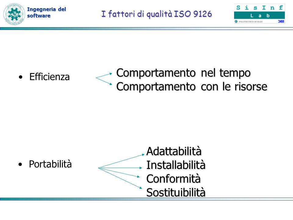 Ingegneria del software I fattori di qualità ISO 9126 Efficienza Comportamento nel tempo Comportamento con le risorse Portabilità AdattabilitàInstalla