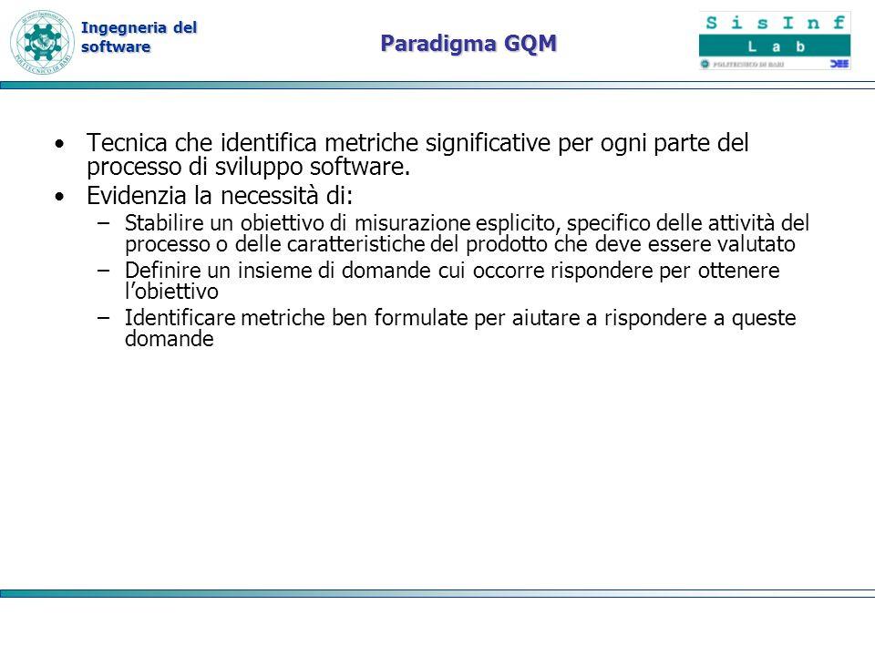 Ingegneria del software Paradigma GQM Tecnica che identifica metriche significative per ogni parte del processo di sviluppo software. Evidenzia la nec