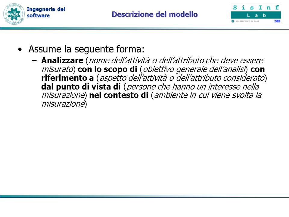 Ingegneria del software Descrizione del modello Assume la seguente forma: –Analizzare (nome dellattività o dellattributo che deve essere misurato) con