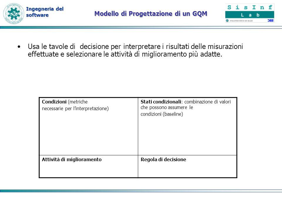 Ingegneria del software Modello di Progettazione di un GQM Usa le tavole di decisione per interpretare i risultati delle misurazioni effettuate e sele