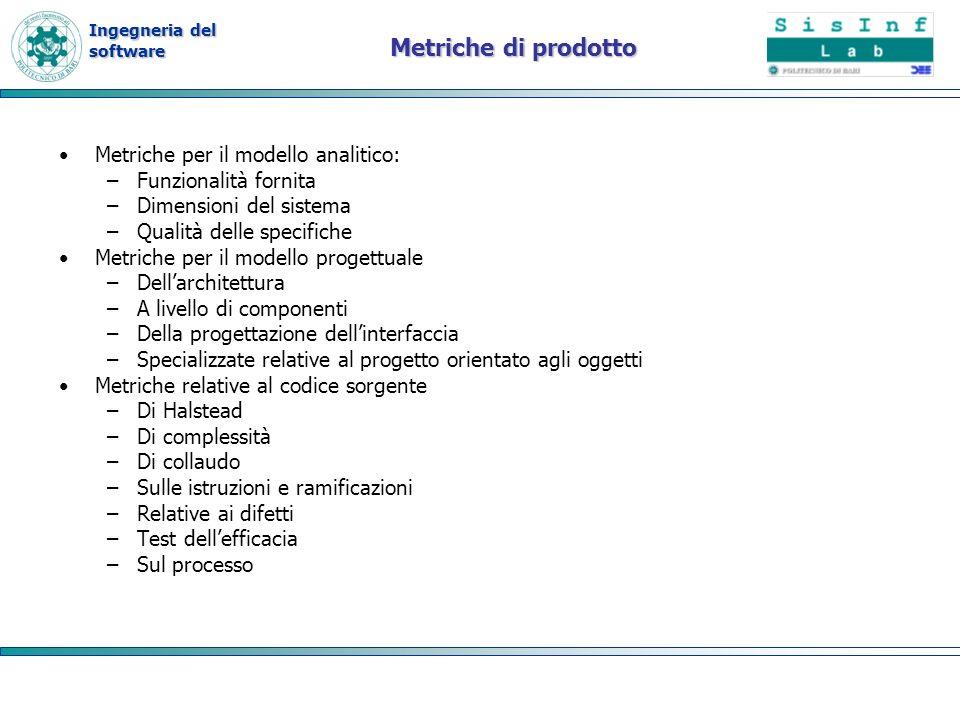 Ingegneria del software Metriche di prodotto Metriche per il modello analitico: –Funzionalità fornita –Dimensioni del sistema –Qualità delle specifich