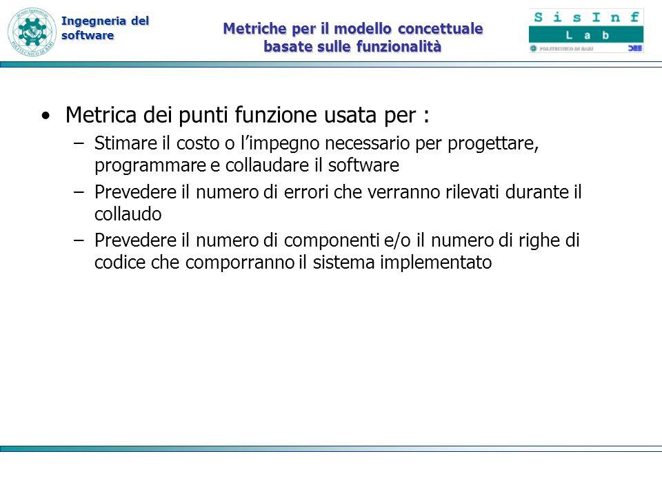Ingegneria del software Metriche per il modello concettuale basate sulle funzionalità Metrica dei punti funzione usata per : –Stimare il costo o limpe