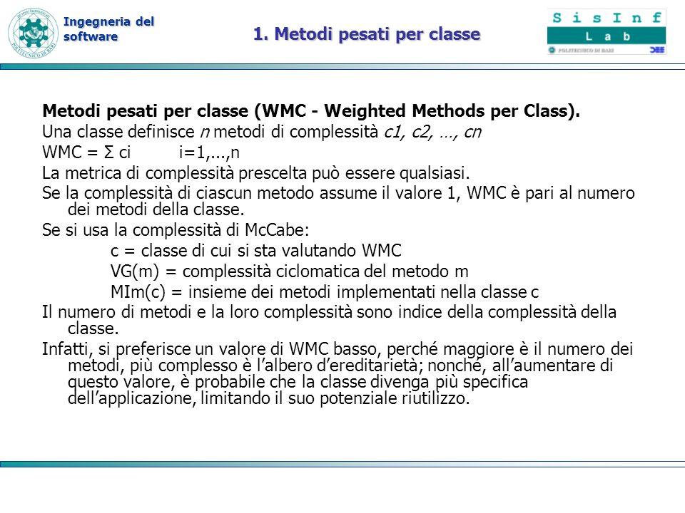 Ingegneria del software 1. Metodi pesati per classe Metodi pesati per classe (WMC - Weighted Methods per Class). Una classe definisce n metodi di comp