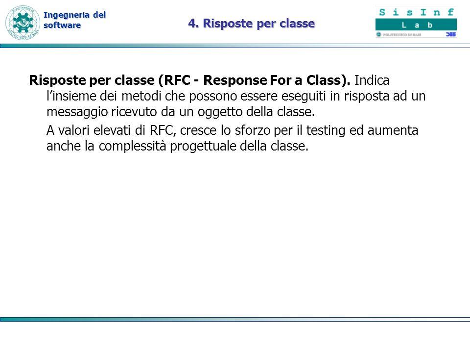 Ingegneria del software 4. Risposte per classe Risposte per classe (RFC - Response For a Class). Indica linsieme dei metodi che possono essere eseguit