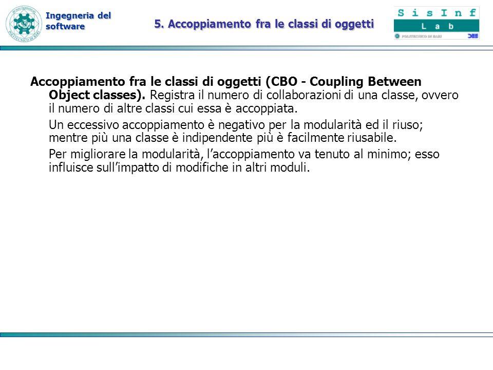 Ingegneria del software 5. Accoppiamento fra le classi di oggetti Accoppiamento fra le classi di oggetti (CBO - Coupling Between Object classes). Regi