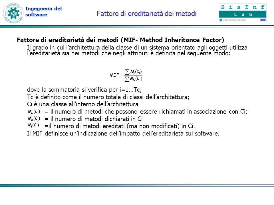 Ingegneria del software Fattore di ereditarietà dei metodi Fattore di ereditarietà dei metodi (MIF- Method Inheritance Factor) Il grado in cui larchit