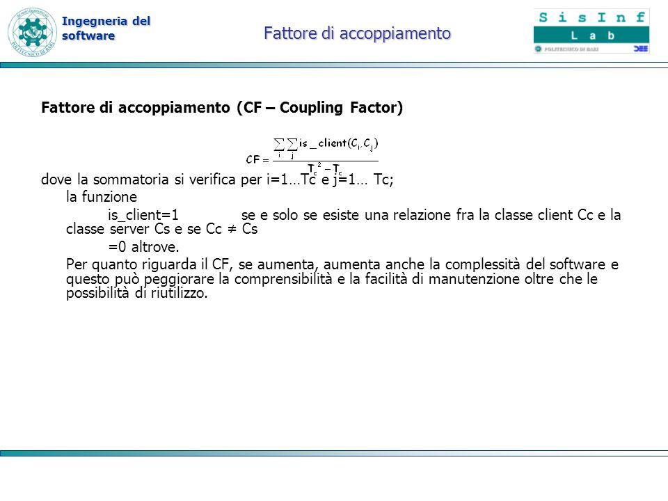 Ingegneria del software Fattore di accoppiamento Fattore di accoppiamento (CF – Coupling Factor) dove la sommatoria si verifica per i=1…Tc e j=1… Tc;