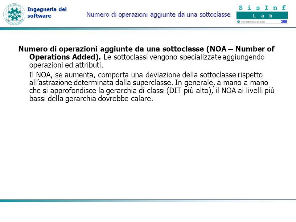 Ingegneria del software Numero di operazioni aggiunte da una sottoclasse Numero di operazioni aggiunte da una sottoclasse (NOA – Number of Operations