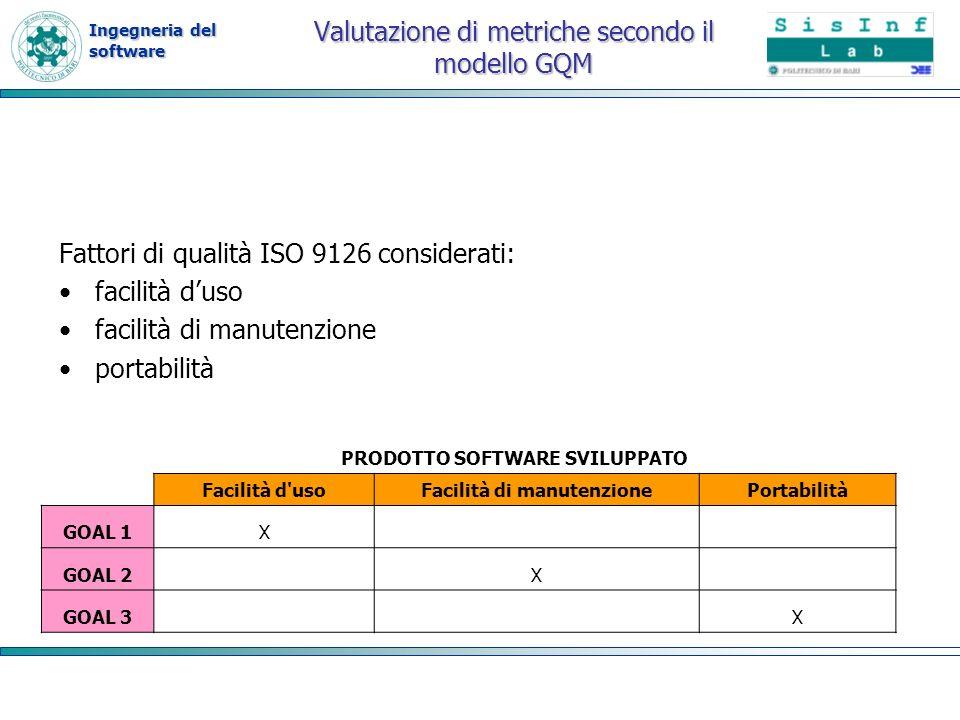 Ingegneria del software Valutazione di metriche secondo il modello GQM Fattori di qualità ISO 9126 considerati: facilità duso facilità di manutenzione