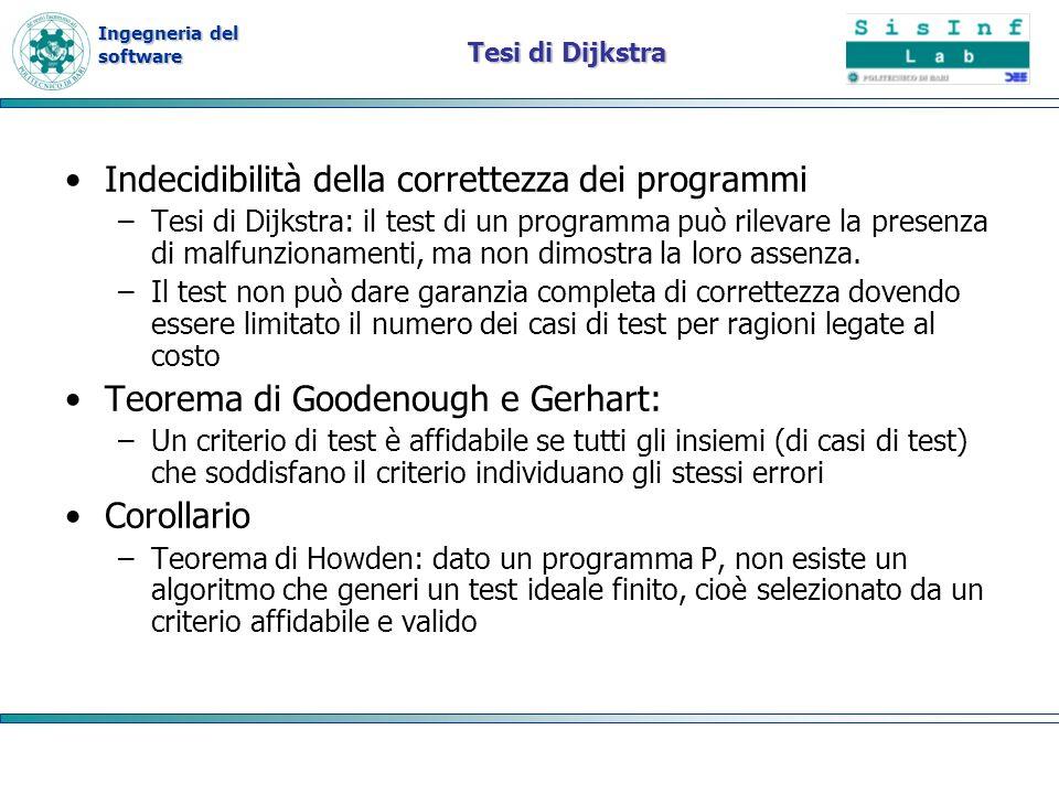 Ingegneria del software Tesi di Dijkstra Indecidibilità della correttezza dei programmi –Tesi di Dijkstra: il test di un programma può rilevare la pre
