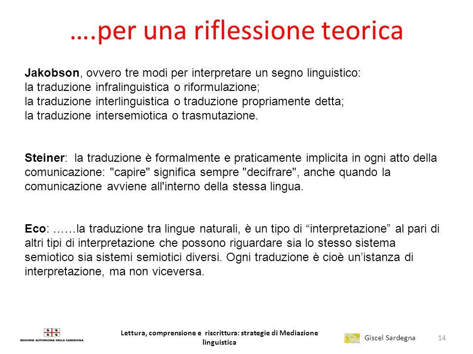 Lettura, comprensione e riscrittura: strategie di Mediazione linguistica Giscel Sardegna QCER 13 Lattività di mediazione è considerata come una abilit