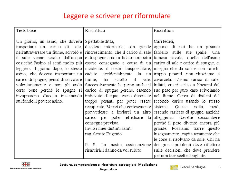 Lettura, comprensione e riscrittura: strategie di Mediazione linguistica Giscel Sardegna Tanti modi per riscrivere da una lingua allaltra da un tipo d