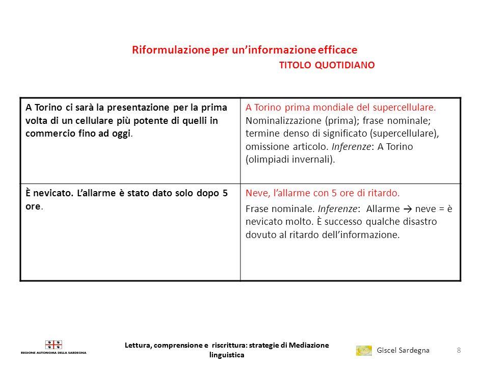 Lettura, comprensione e riscrittura: strategie di Mediazione linguistica Giscel Sardegna Leggere e Scrivere per studiare Dare un titolo a ogni sequenz