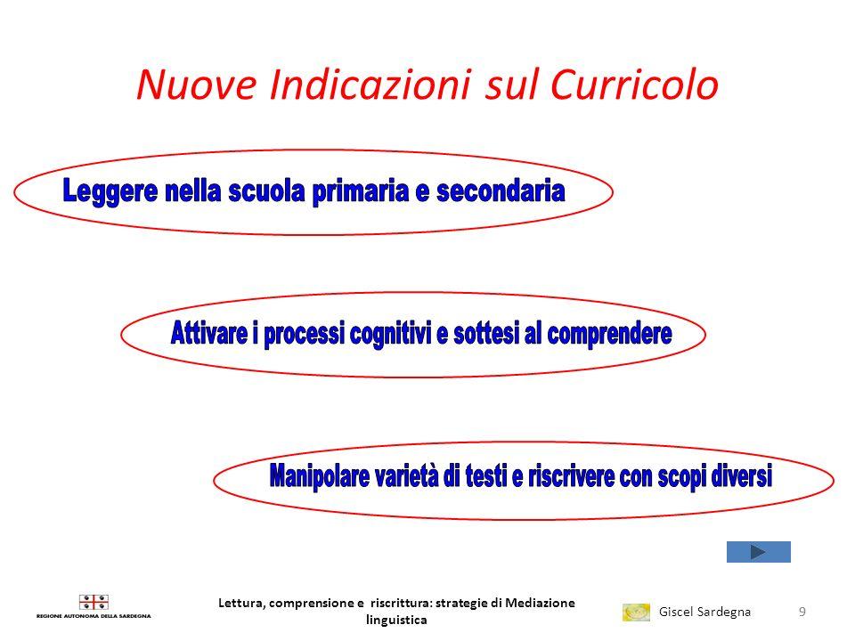 Lettura, comprensione e riscrittura: strategie di Mediazione linguistica Giscel Sardegna Nuove Indicazioni sul Curricolo 99