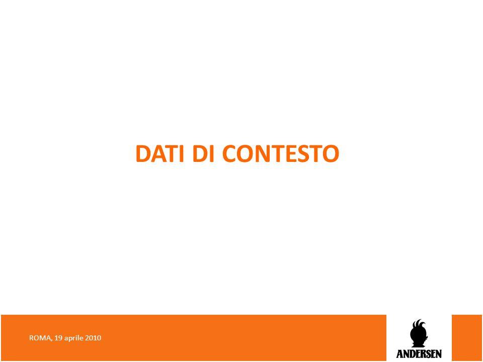 DATI DI CONTESTO ROMA, 19 aprile 2010
