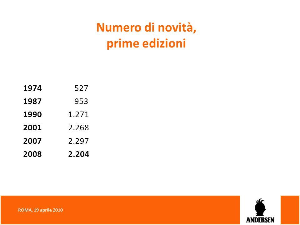 Numero di novità, prime edizioni 1974 527 1987 953 19901.271 20012.268 20072.297 20082.204 ROMA, 19 aprile 2010