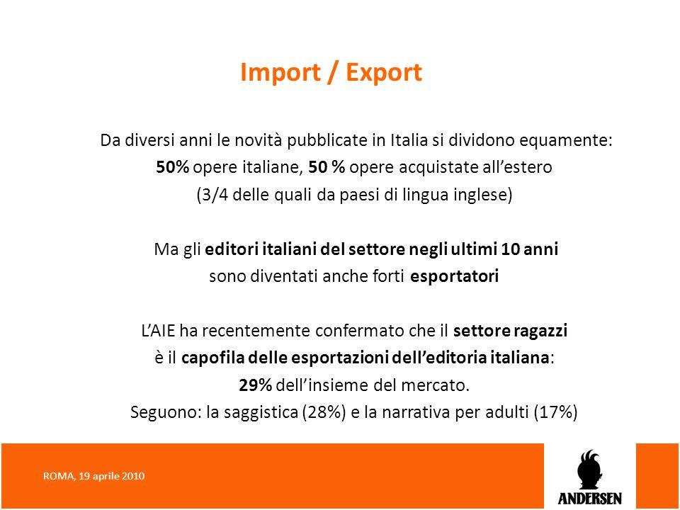 Import / Export Da diversi anni le novità pubblicate in Italia si dividono equamente: 50% opere italiane, 50 % opere acquistate allestero (3/4 delle q