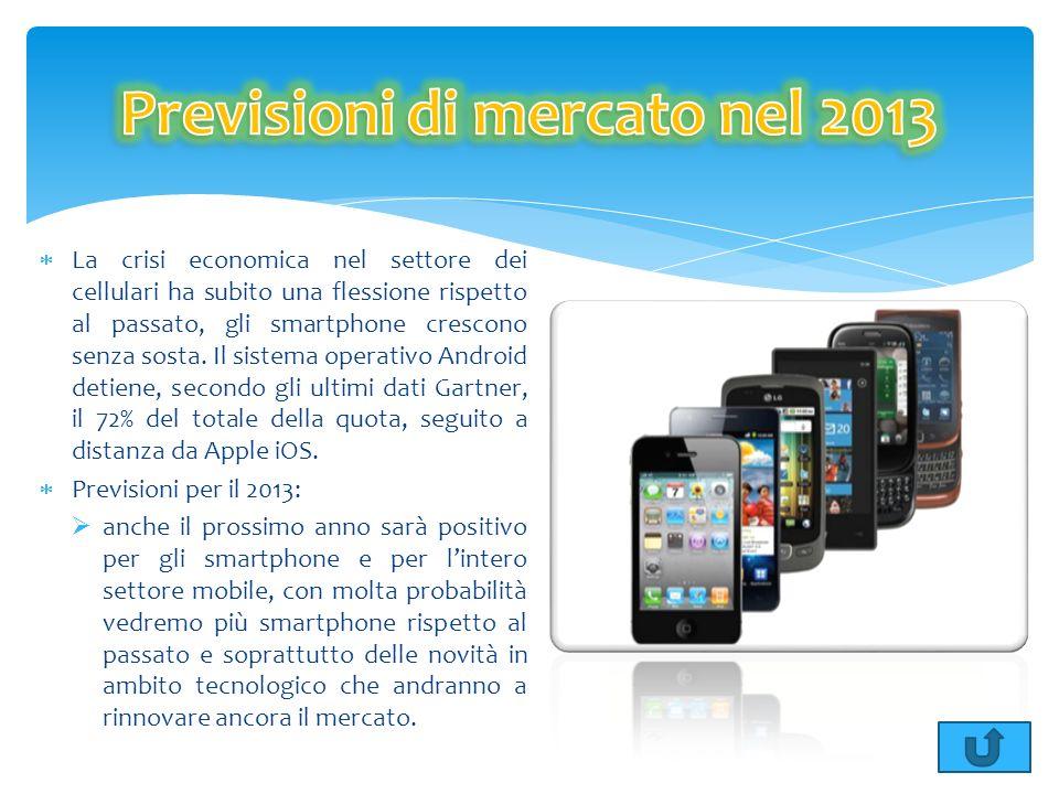 La crisi economica nel settore dei cellulari ha subito una flessione rispetto al passato, gli smartphone crescono senza sosta. Il sistema operativo An