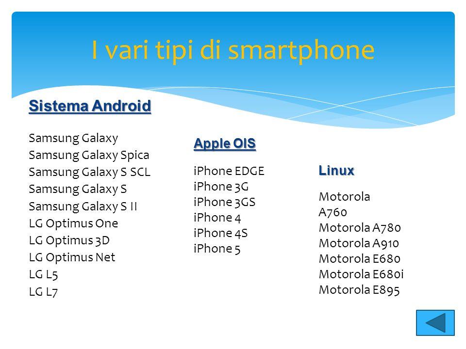 Sistema Android Samsung Galaxy Samsung Galaxy Spica Samsung Galaxy S SCL Samsung Galaxy S Samsung Galaxy S II LG Optimus One LG Optimus 3D LG Optimus