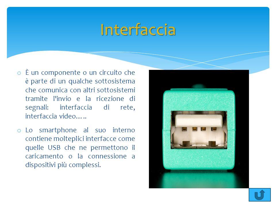 o È un componente o un circuito che è parte di un qualche sottosistema che comunica con altri sottosistemi tramite l'invio e la ricezione di segnali: